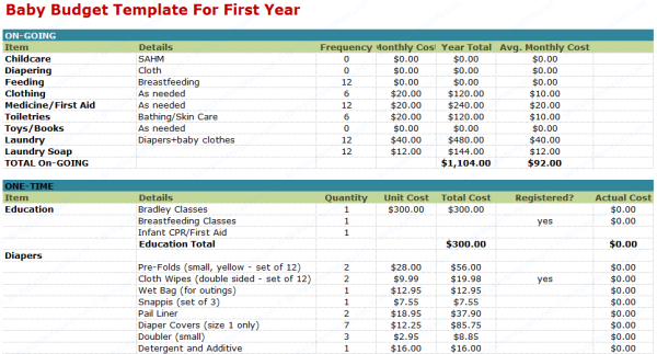 First Year Baby Budget Template