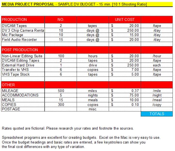 Film Budget Format
